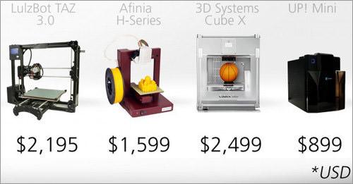 3D Printer Price