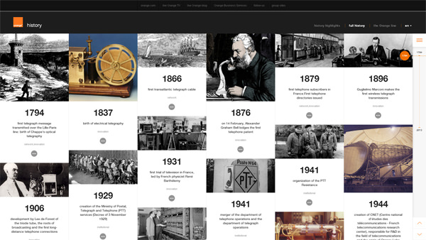 Gorgeous Examples Of Timeline In Web Design For Inspiration