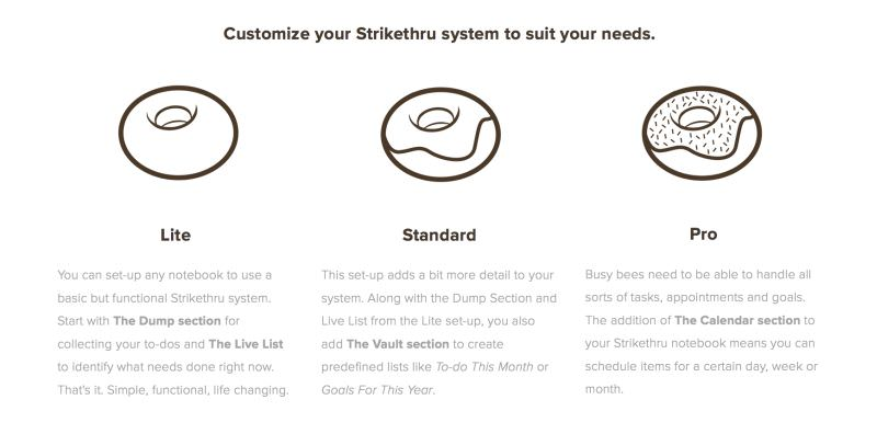 Strikethru Customizations