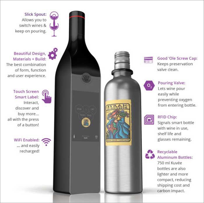 Smart wine bottle