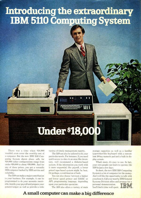 IBM 5510 Computing System