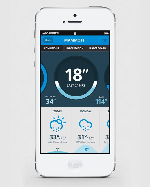 ski-weather-app