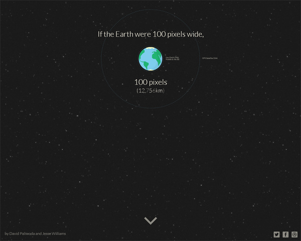 Distance to Mars
