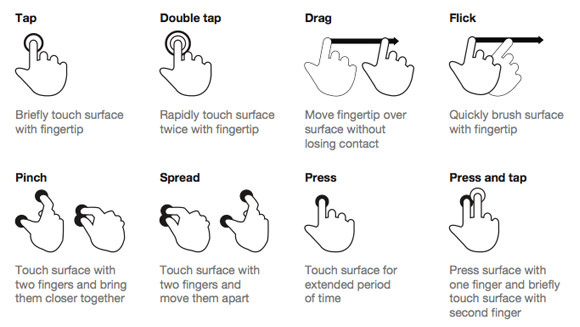 touch gesture