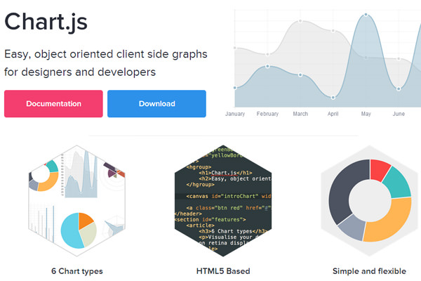 chart js javascript open source project homepage