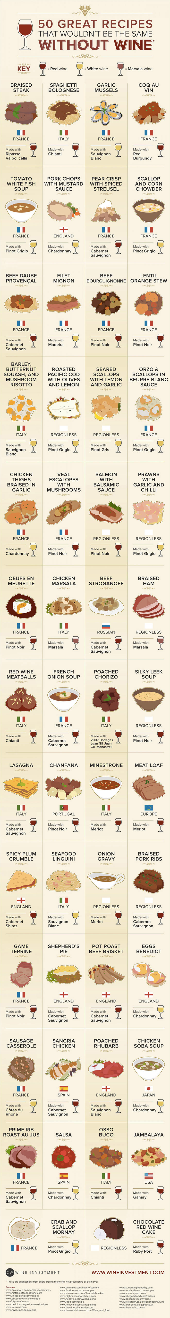 wine-recipes