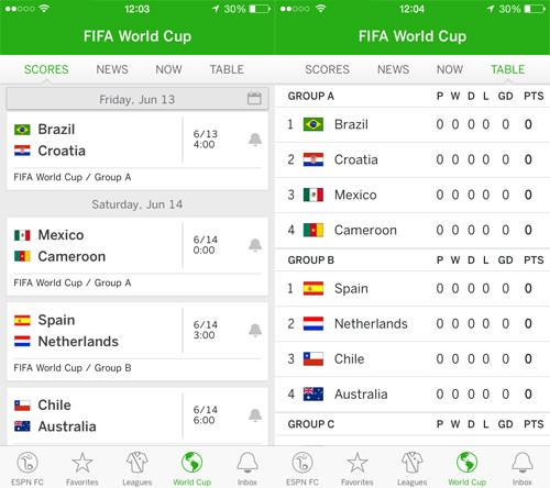 ESPN FC iPhone App