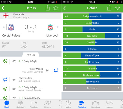 SofaScore iPhone App