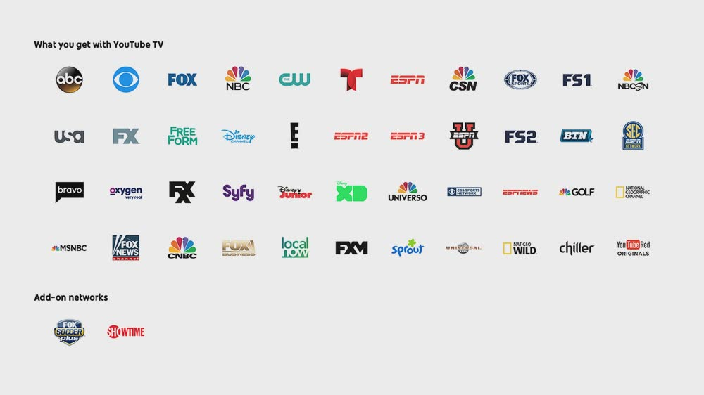 youtube-tv-list